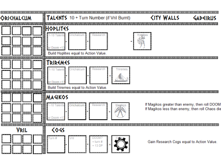 2017-01-23-city-template